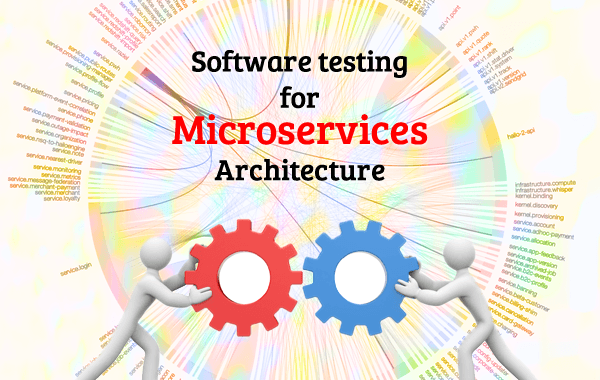 testing microservices architecture