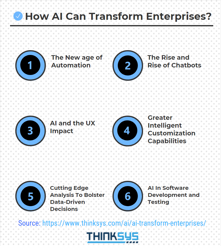 AI tranform enterprises