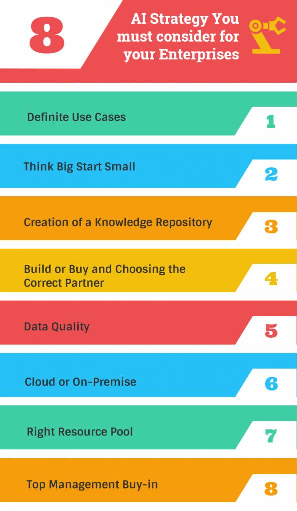 Enterprise AI Strategy