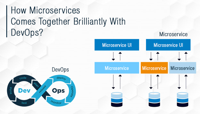 How microservices comes together brilliantly with DevOps?